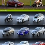 R&D Group iCars Vol.2 Electric